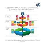 Approfondimento SDG 17 - Slide 6